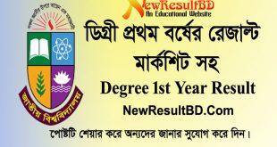 SSC Result 2020 | Check Education Board SSC Exam Result