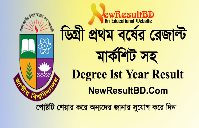 Degree 1st Year Exam Result 2019 Marksheet, NU Results D1, nu.ac.bd/results, Degree First Year Result, National University DEG Result by Online & SMS Way.