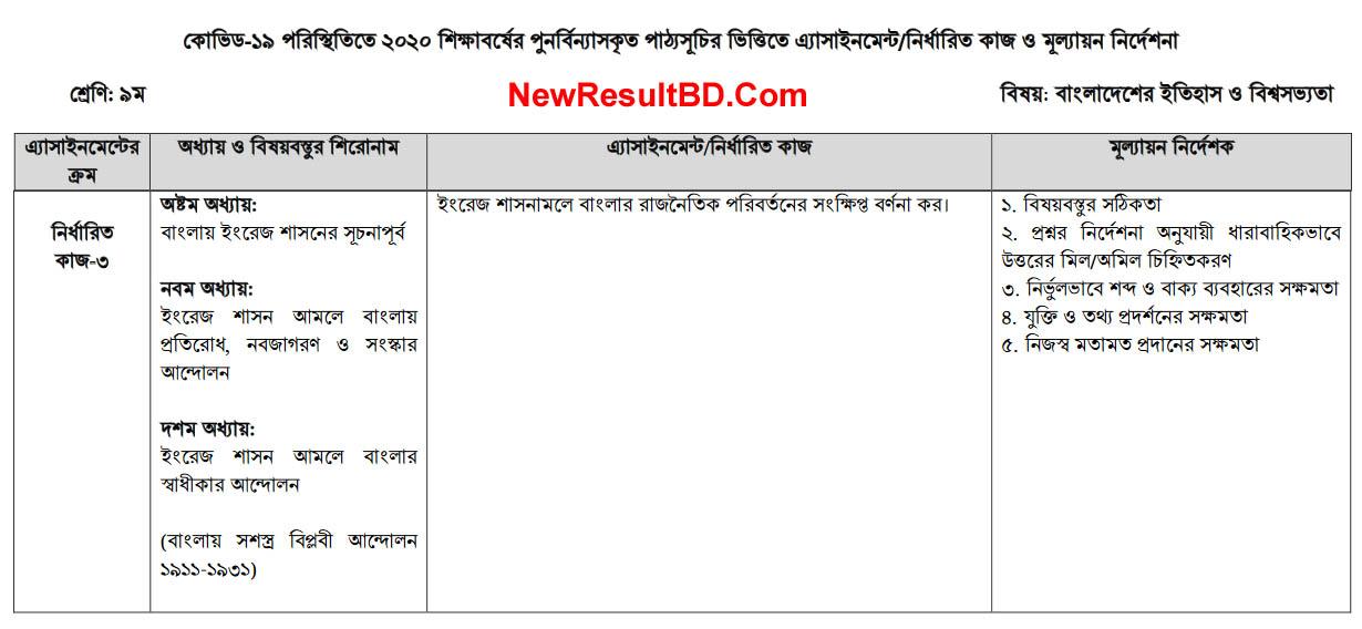 History Of Bangladesh & World Civilization Assignment